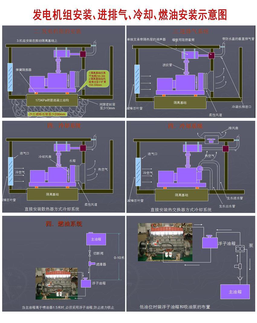 厂商热销650KW韩国大宇柴油发电机组发电机提供 4
