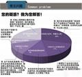 现货直销360KW玉柴柴油发电机组发电机供应 5