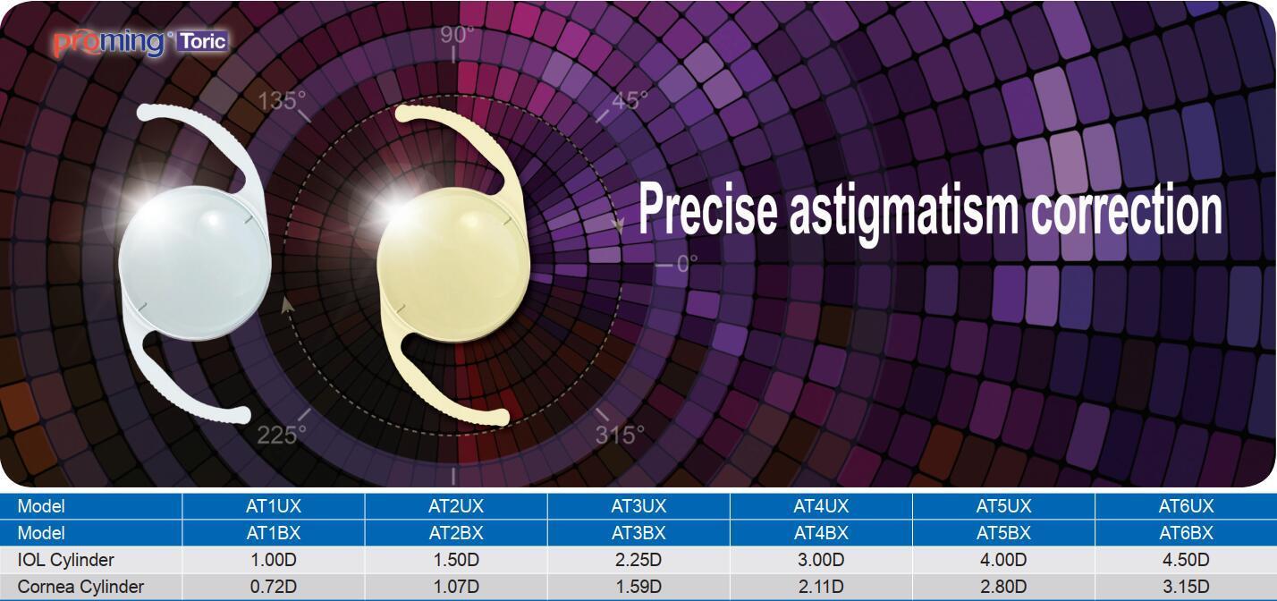 Aspheric Blue Light Filtering Toric Intraocular Lens(IOL) 1