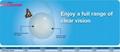 Aspheric Diffractive Multifocal Intraocular Lens(IOL) 1