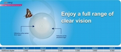Aspheric Diffractive Multifocal Intraocular Lens(IOL)