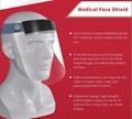 Medical Face Shield(Barbijos, Mascaras, Mascarillas faciales)