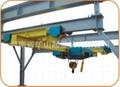 SLX型單梁橋式起重機 2