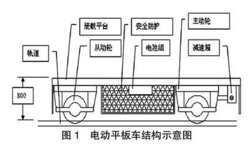 有軌電動平車DPC-5礦山起重 2