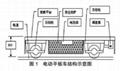 有轨电动平车DPC-5矿山起重 2