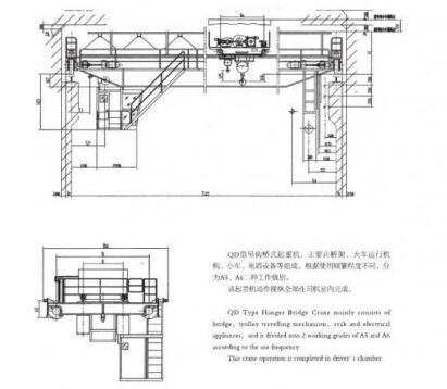 200/50 ton QD overhead crane with hook 4