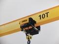 20T欧式新型桥式起重机 3