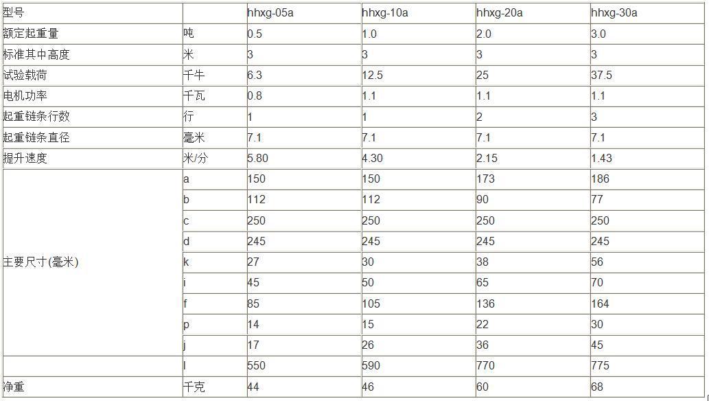 NL系列1/2/3/5/10/16/20吨环链电动葫芦 4