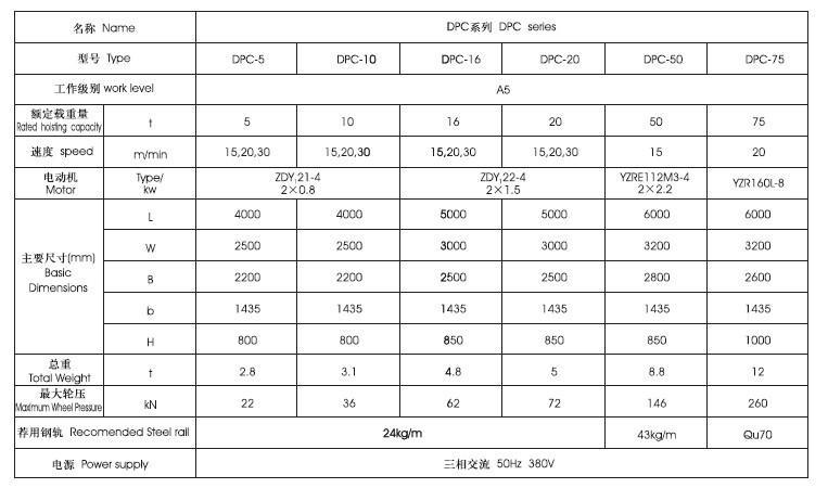 有轨电动平车DPC-5矿山起重 3