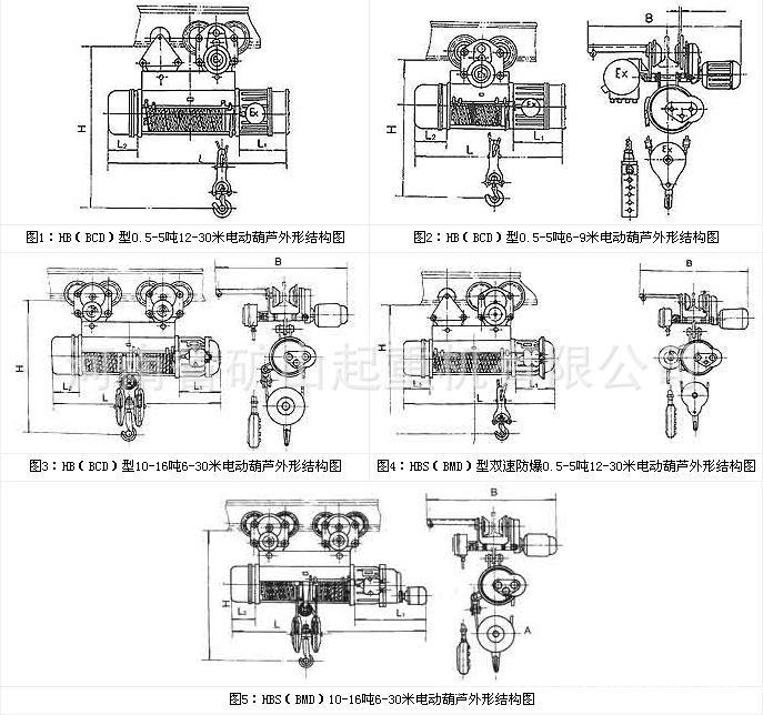 10T/16T/20噸低淨空防爆電動葫蘆 5