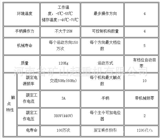 HQK-C4旋轉式聯動控制台  5