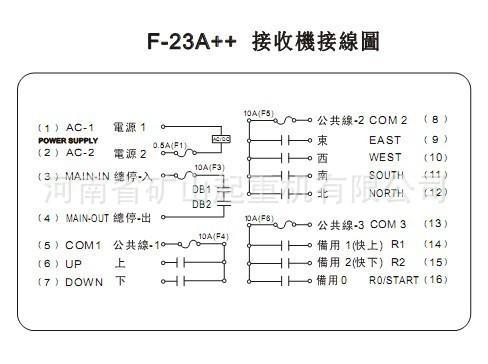 起重机遥控器/工业遥控器/行车遥控器 F23-A++ 5
