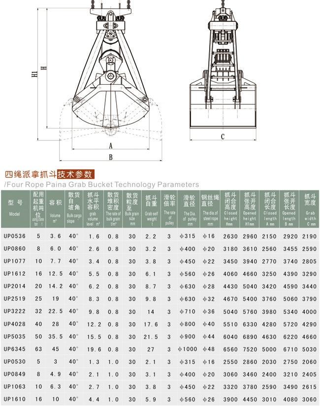 双绳抓斗 河南省矿山起重机有限公司 4