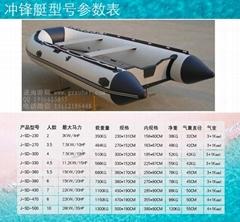 专业冲锋舟加厚耐磨机动艇铝合金底橡皮舟