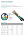 Optical Fiber Cables 3