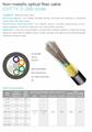 Optical Fiber Cables 5