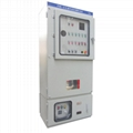 安勝專業定製PLC控制正壓通風