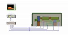 SF6 氣密性氣體洩漏檢測系統