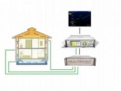 通風效率痕量氣體檢測系統