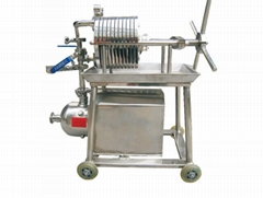 Stainless Steel Multilayer Filter