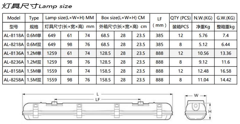 1.2M單管三防燈 防水支架  5