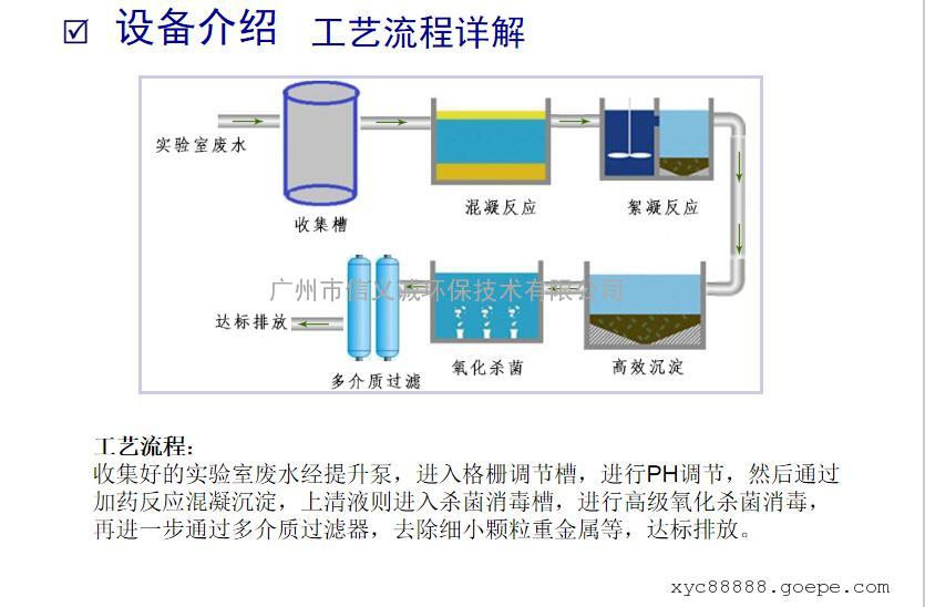 一体化实验室废水处理设备500L 3