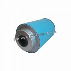 Mengma Supply Atlas Oil Separator 2911006800 for Atlas compressor parts
