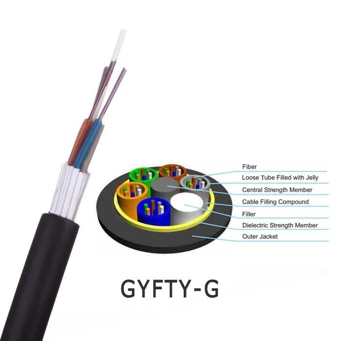 GYFTY-G 管道自承式架空光纜 1