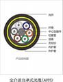 ADSS全介质自承式光缆
