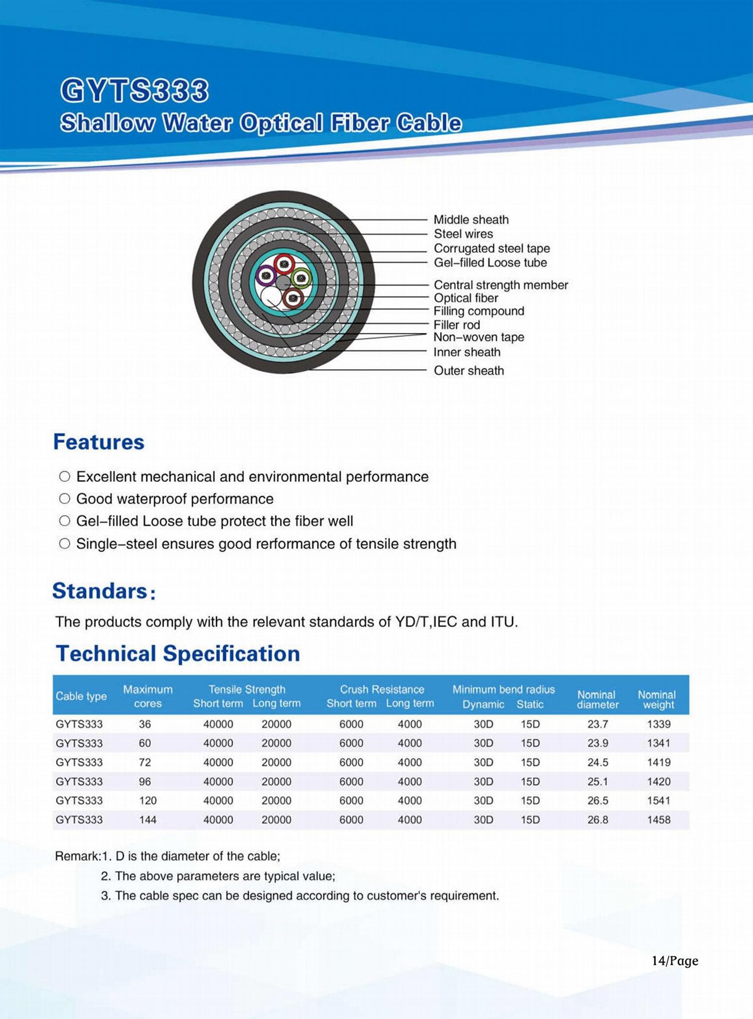GYTA33钢丝铠装室外光缆 2