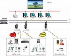 分布式供暖管理系統