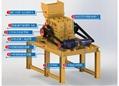 高产量一次成型制砂机供应