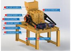 高產量一次成型制砂機供應