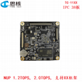 Face recognition motherboard RV1126IPC RV1109 motherboard supports license  1