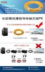 华光昱能HDMI2.0一体化光纤 4K60HZ 无压缩