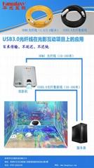 华光昱能USB3.0光纤延长线 带宽5G 即插即用