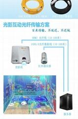 华光昱能HDMI2.0/USB3.0应用方案