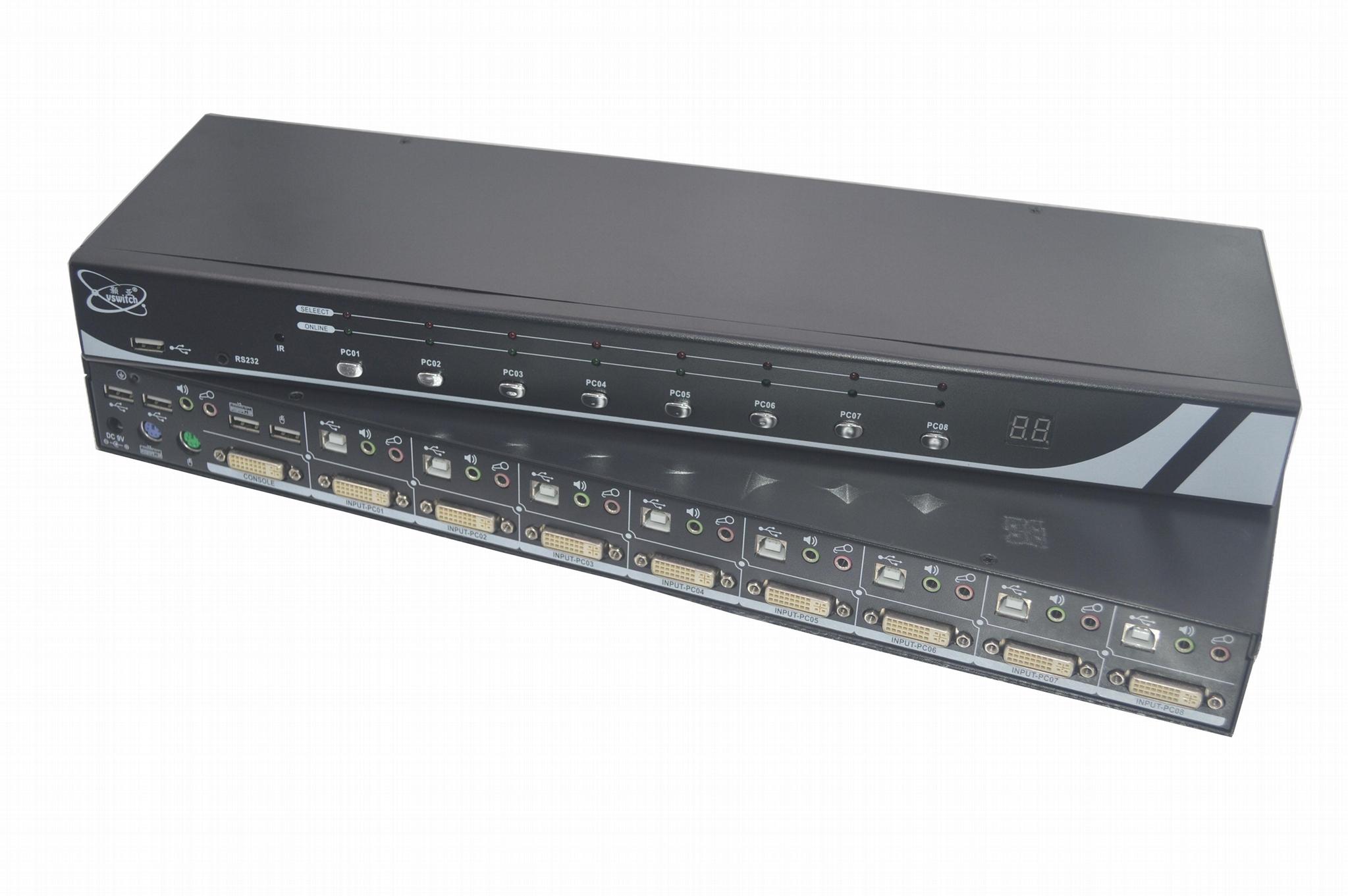 顥亞8進1出8口DVI機架式USB KVM切換器 1