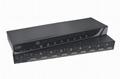 顥亞8進1出8口DVI機架式USB KVM切換器 3