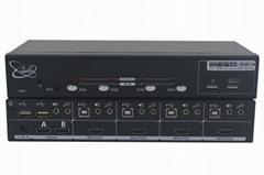 顥亞4進2出4口4K HDMI USB2.0 KVM切換器矩