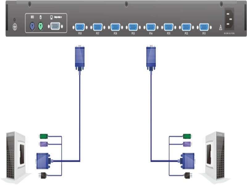顥亞19寸機架式8端口LCD KVM控制台 3
