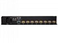 顥亞19寸8口雙滑軌LED KVM四合一控制平台 2