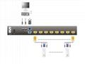 顥亞19寸8口雙滑軌LED KVM四合一控制平台 3