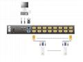 颢亚19寸16口双滑轨LED