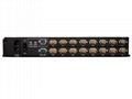顥亞19寸16口雙滑軌LED KVM四合一控制平台 2