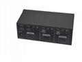 顥亞2進1出2口桌面式4K HDMI USB2.0 KVM切換器  2
