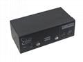 顥亞2進1出2口桌面式4K HDMI USB2.0 KVM切換器  3