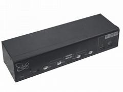 颢亚4进1出4口机架式4K HDMI USB2.0 KVM切换器