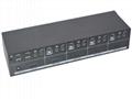 顥亞4進1出4口機架式4K HDMI USB2.0 KVM切換器 2