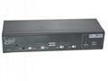 顥亞4進1出4口機架式4K HDMI USB2.0 KVM切換器 3